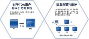 松下KX-TDE100、KX-TDE200电话交换机